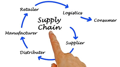 Small Business Supply Chain